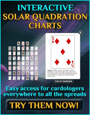 Solar Quadration Charts