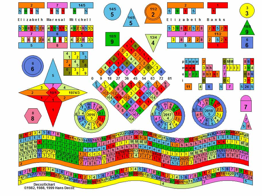 Mapper: Chart